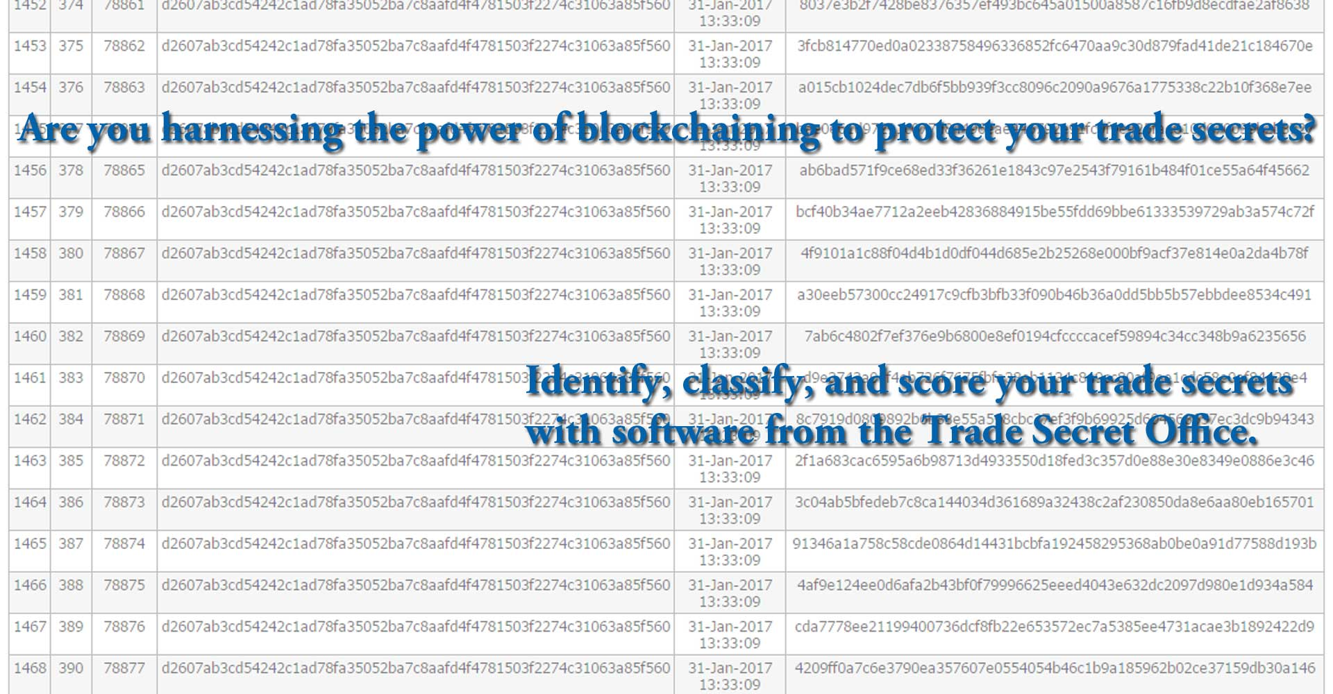 Are you harnessing the power of blockchaining to protect your trade secrets?